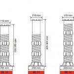 2cm klinker olika självnivellerande fötter längder 2 finns hos Pronto Kakel® i Malmö