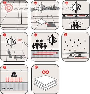 Tekniska Specifikationer och fördelar med två centimeter klinker teknisk information finns hos Pronto Kakel® i Malmö